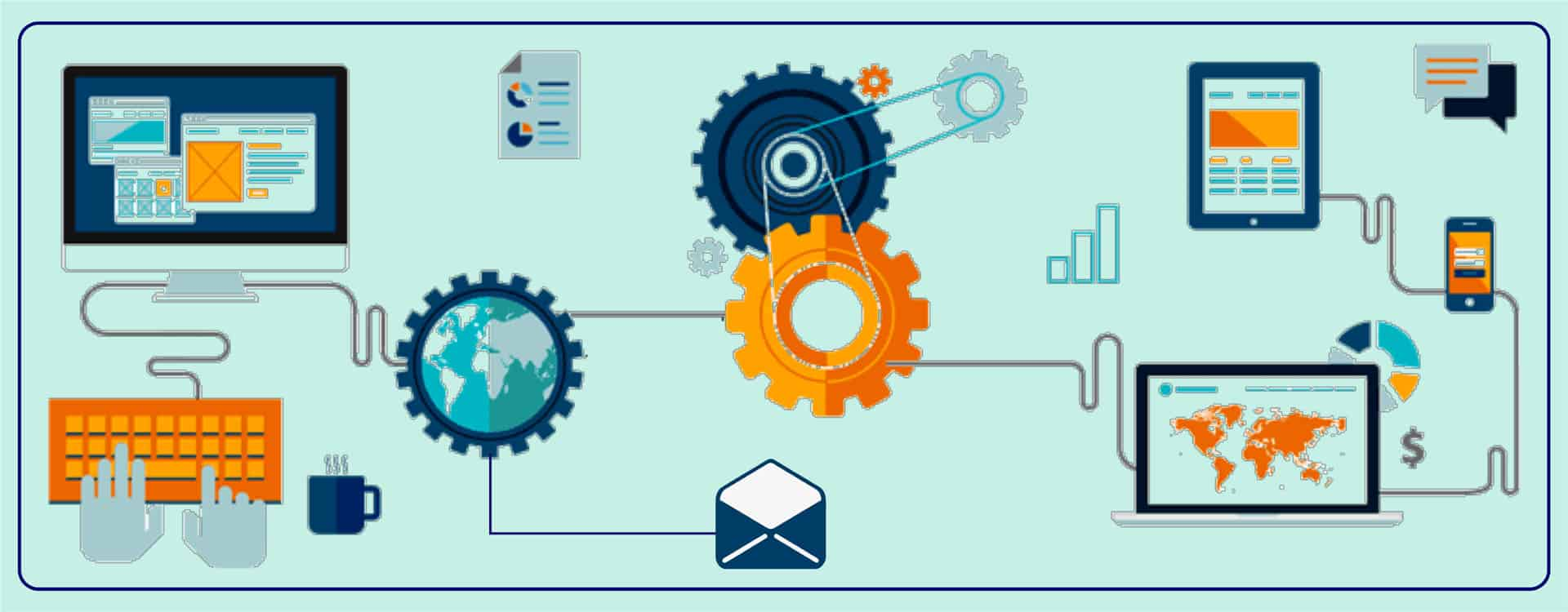 Automate business process and reduce the task redundancies in your business