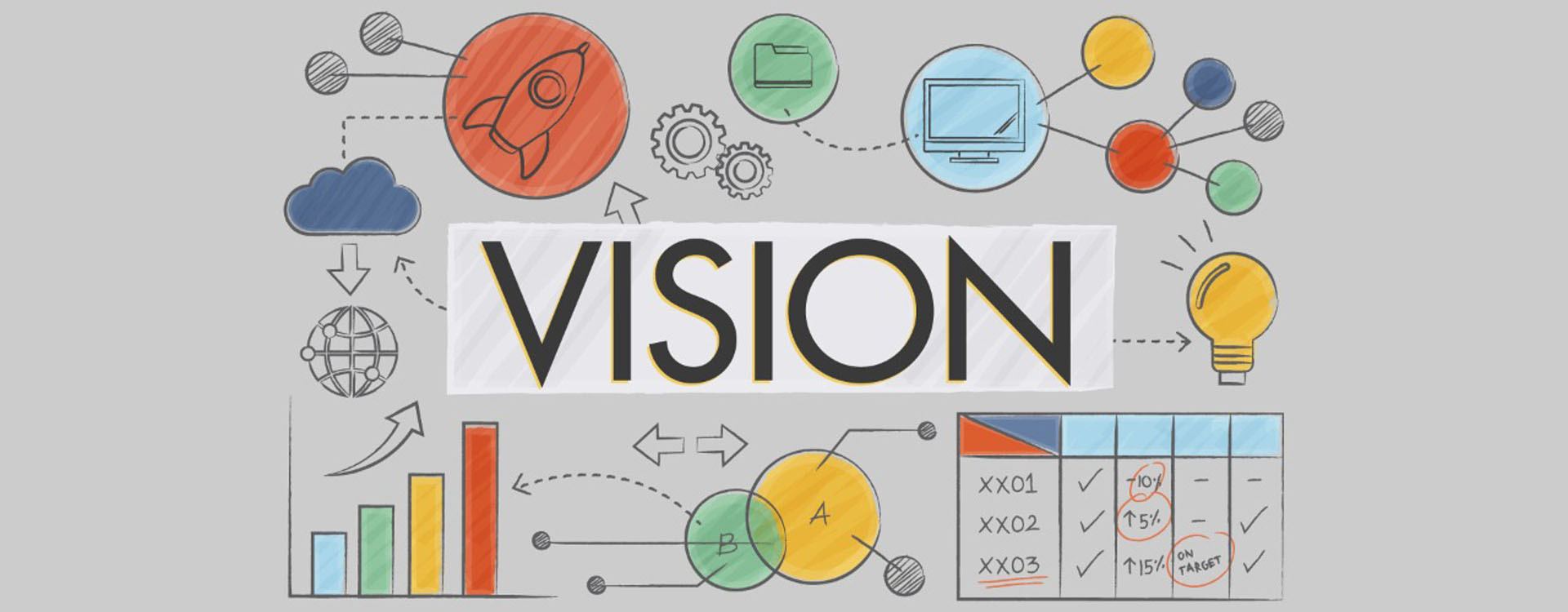 Craft a well planned vision statement to communicate your brand's goals.