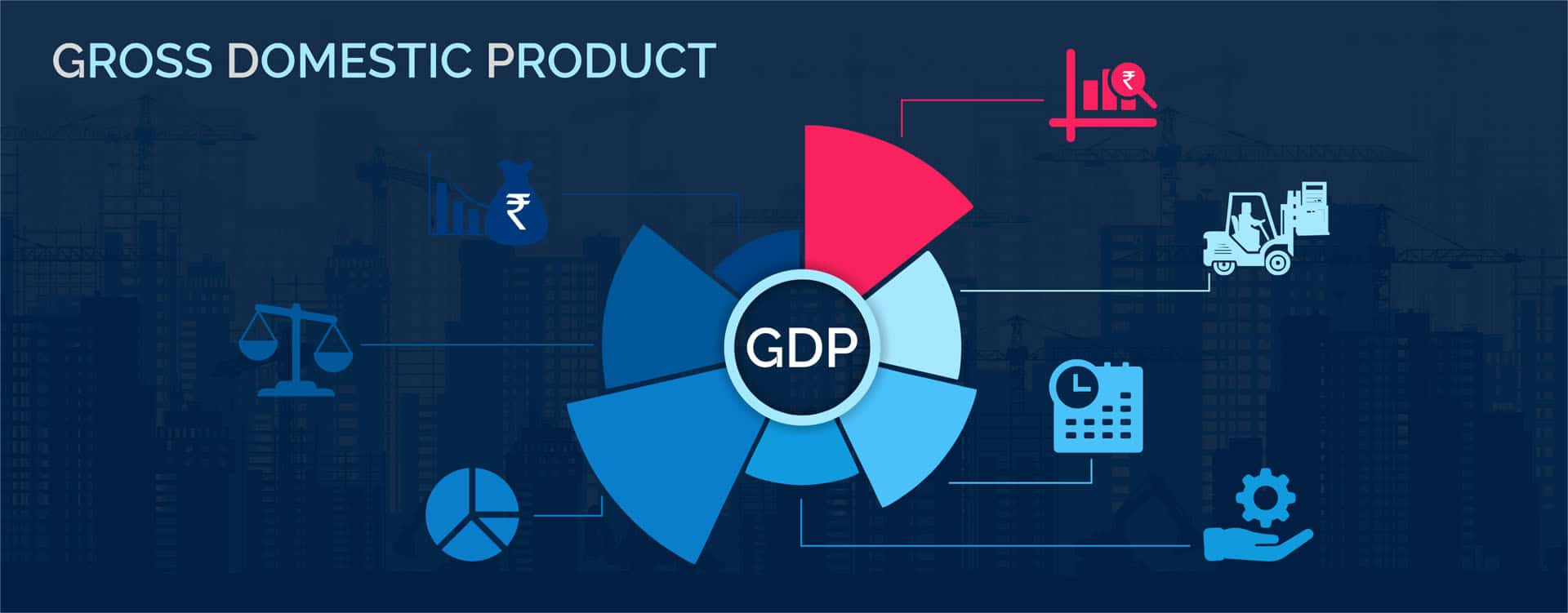 GDP- All you need to know