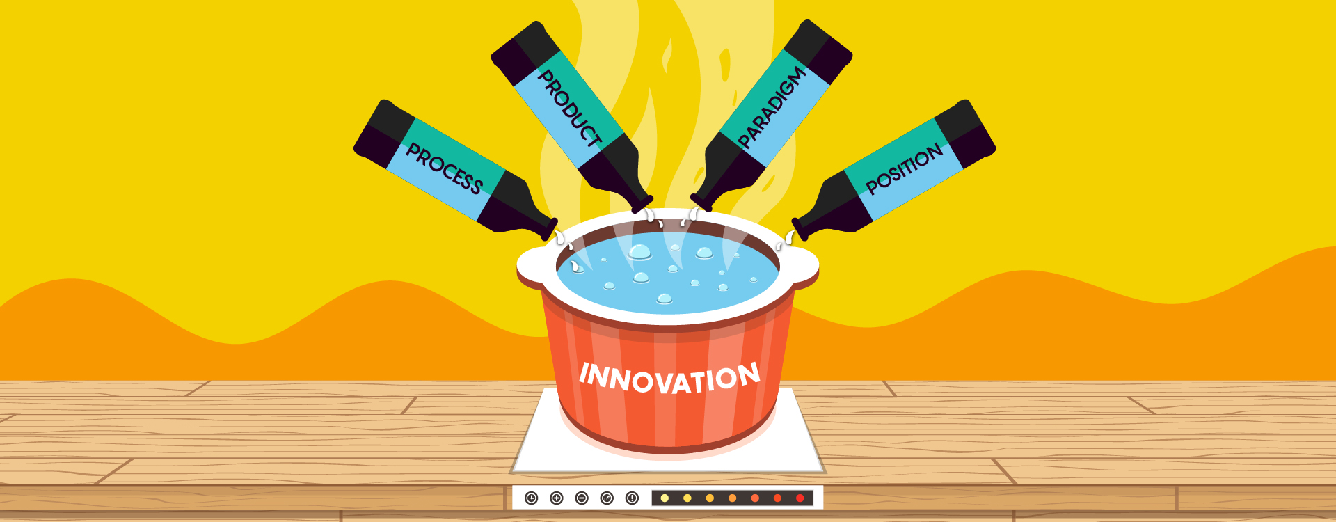 The 4 P's of Innovation Every Entrepreneur Must Know