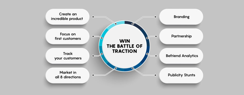 Win the Battle of Traction