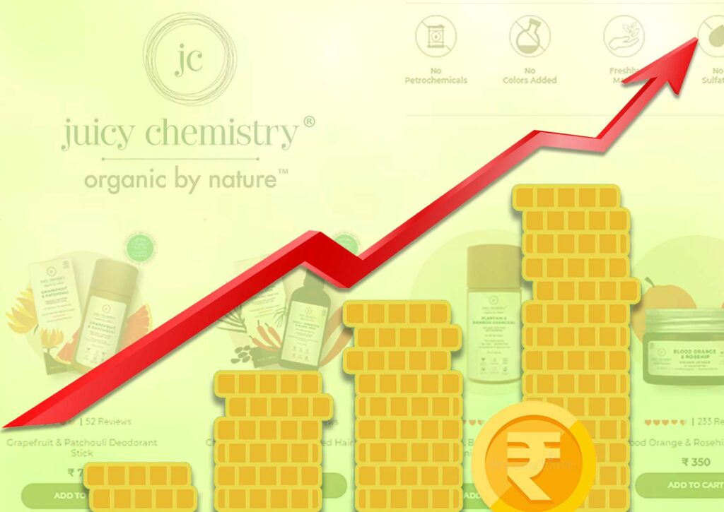 Juice Chemistry: The Rapid Uptick in Its Series A Funding and Growth