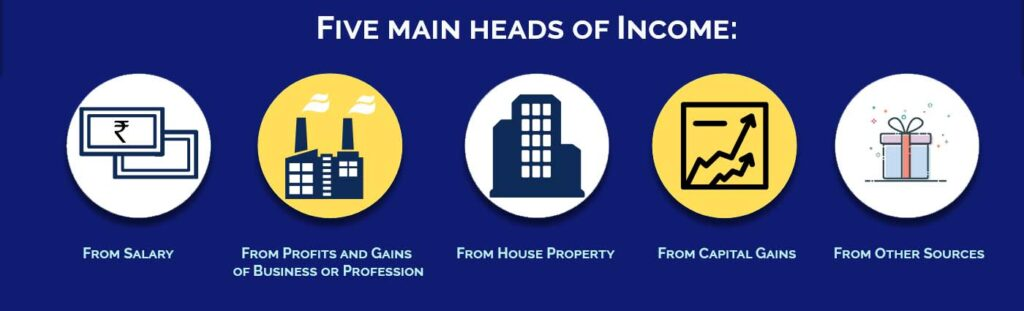 fFive main heads of income according to the provisions of Income Tax in India