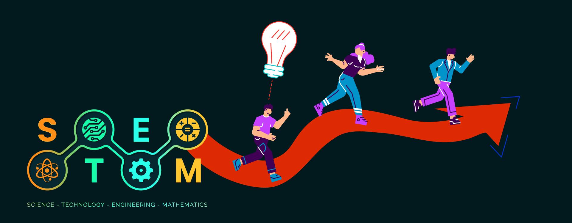 STEM Education and Business education entrepreneurship