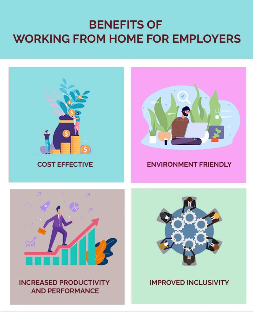 Benefits of the Employer of Working from home