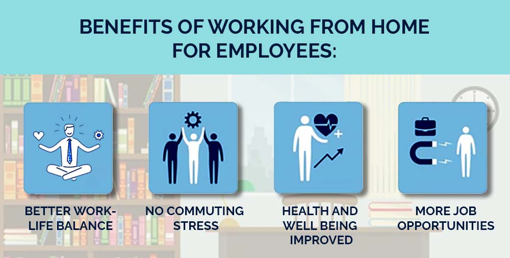 Ways in which employees are benefitted while working from home