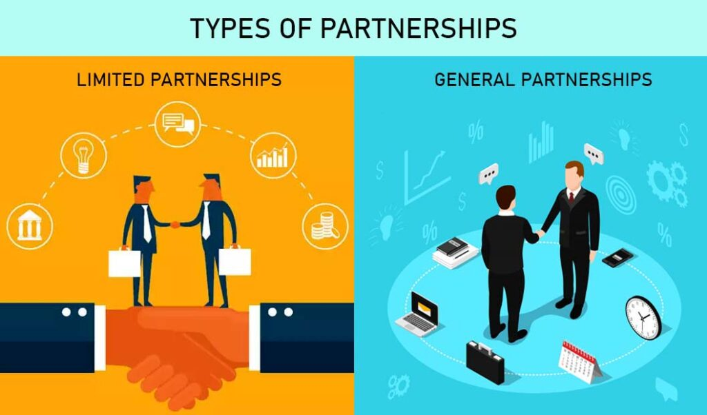 Types of Partnership in Business Ownership