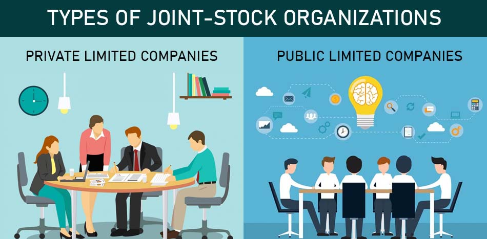 Joint-Stock Organizations in Business Ownership