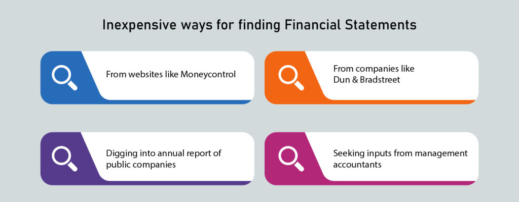 Ways of Finding Financial statement