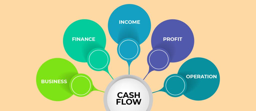 Understanding Cash Flow for improving unit economics