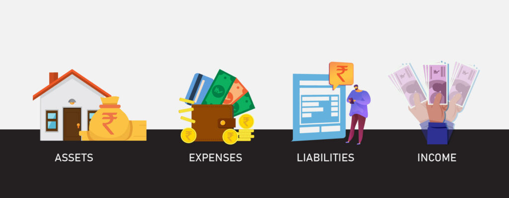 What are assets, expenses, liabilities and income from the Book FUNdamentals of Financial Statement