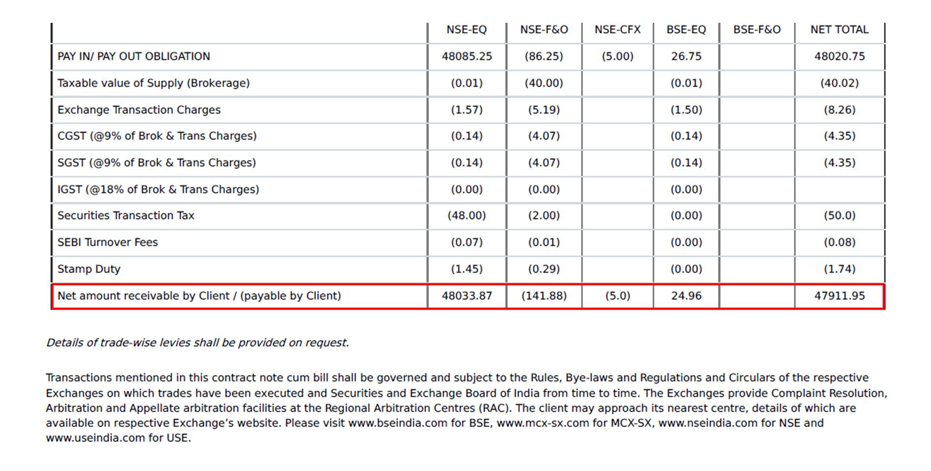 Interpretation of Contract Note (Page 2)